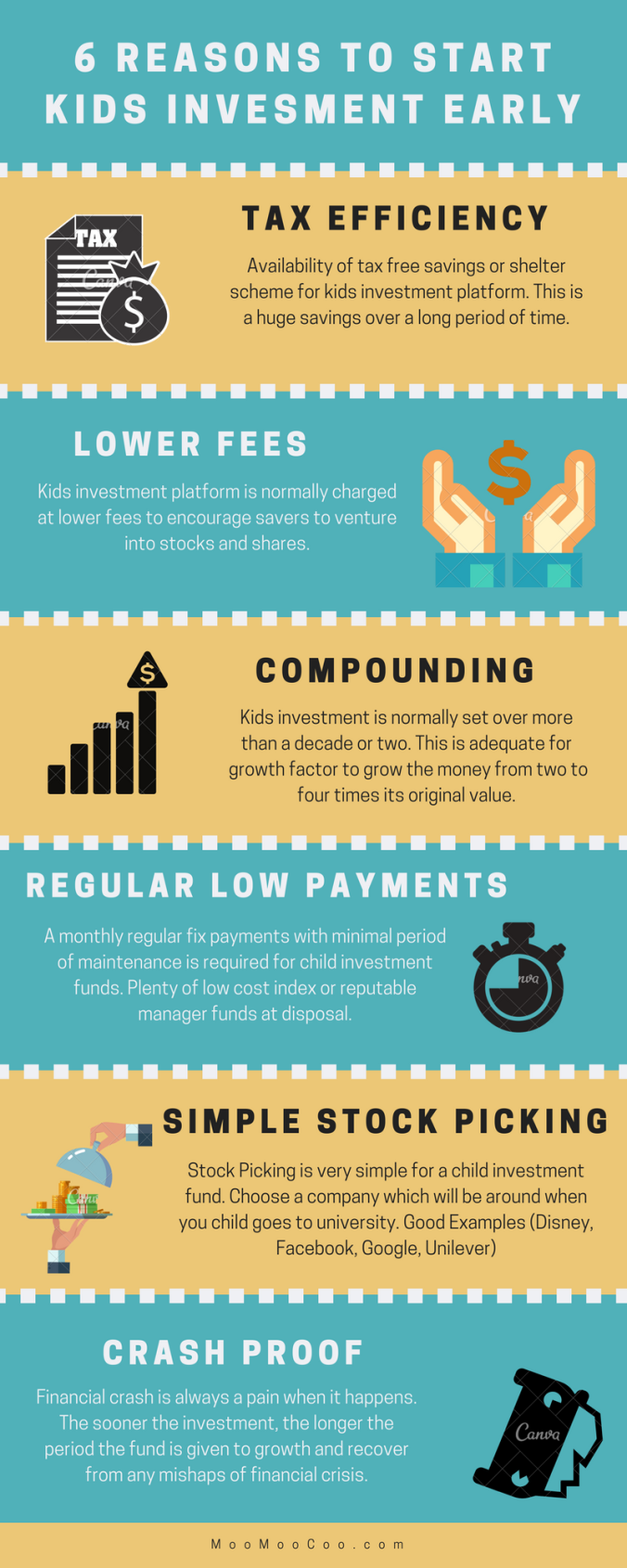 6 reasons to Start Kids Invesment Early.png